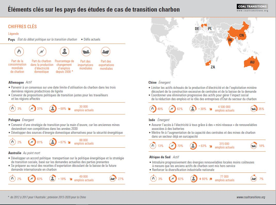 coal%20transition%20infographie%20VF%20.JPG