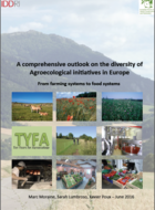 A comprehensive outlook on the diversity of agroecological initiatives in Europe